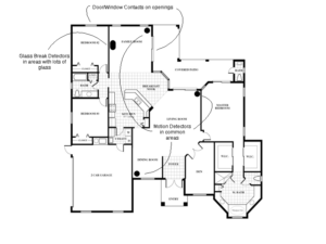 A floor plan showing ways to detect intruders